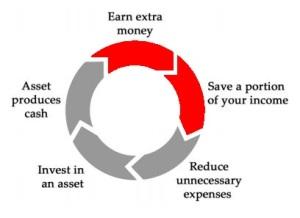 earn save